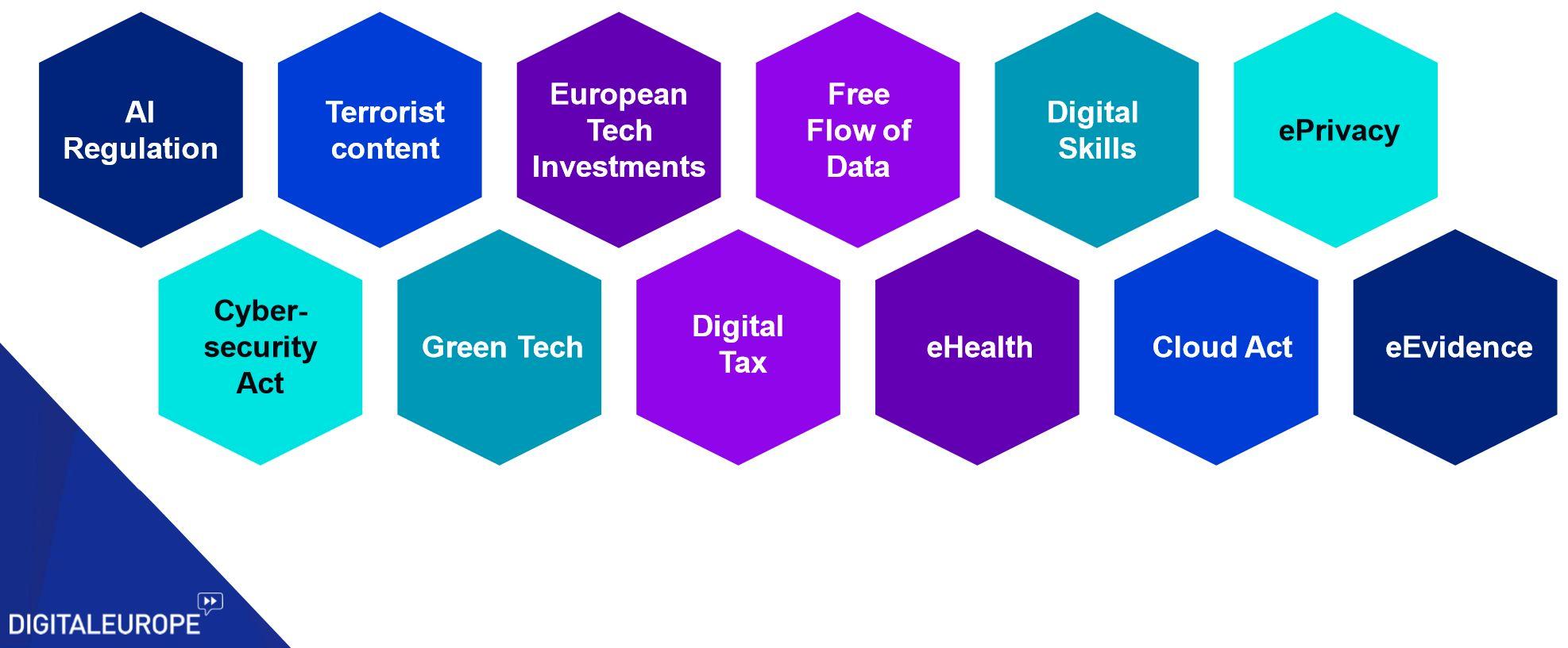 DigitalEurope indsatsområder som fælles indsats i Europa